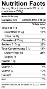 Nutrition Facts Serving Size 9 pieces with 3½ tsp of condiments (223g) Amount Per Serving Calories 360 Calories from Fat 90 % Daily Value Total Fat 11 g 17 % Saturated Fat 2 g 10 % Trans Fat 0 g Cholesterol 25 mg 8 % Sodium 610 mg 25 % Total Carbohydrate 51 g 17 % Dietary Fiber 6 g 24 % Sugars 7 g Protein 15 g Vitamin A 4 % Vitamin C 10 % Calcium 6 % Iron 6 %