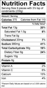 Nutrition Facts Serving Size 9 pieces with 3½ tsp of condiments (230g) Amount Per Serving Calories 370 Calories from Fat 110 % Daily Value Total Fat 13 g 20 % Saturated Fat 1.5 g 8 % Trans Fat 0 g Cholesterol 20 mg 7 % Sodium 980 mg 41 % Total Carbohydrate 56 g 19 % Dietary Fiber 6 g 24 % Sugars 10 g Protein 8 g Vitamin A 2 % Vitamin C 6 % Calcium 15 % Iron 4 %