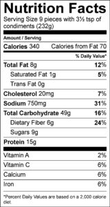 Nutrition Facts Serving Size 9 pieces with 3½ tsp of condiments (232g) Amount Per Serving Calories 340 Calories from Fat 70 % Daily Value Total Fat 8 g 12 % Saturated Fat 1 g 5 % Trans Fat 0 g Cholesterol 20 mg 7 % Sodium 750 mg 31 % Total Carbohydrate 49 g 16 % Dietary Fiber 6 g 24 % Sugars 9 g Protein 15 g Vitamin A 2 % Vitamin C 6 % Calcium 6 % Iron 6 %