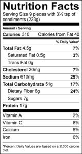 Nutrition Facts Serving Size 9 pieces with 3½ tsp of condiments (223g) Amount Per Serving Calories 310 Calories from Fat 40 % Daily Value Total Fat 4.5 g 7 % Saturated Fat 0.5 g 3 % Trans Fat 0 g Cholesterol 20 mg 7 % Sodium 610 mg 25 % Total Carbohydrate 51 g 17 % Dietary Fiber 6 g 24 % Sugars 7 g Protein 17 g Vitamin A 2 % Vitamin C 8 % Calcium 6 % Iron 6 %