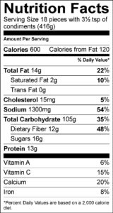Nutrition Facts Serving Size 18 pieces with 3½ tsp of condiments (416g) Amount Per Serving Calories 600 Calories from Fat 120 % Daily Value Total Fat 14 g 22 % Saturated Fat 2 g 10 % Trans Fat 0 g Cholesterol 15 mg 5 % Sodium 1300 mg 54 % Total Carbohydrate 105 g 35 % Dietary Fiber 12 g 48 % Sugars 16 g Protein 13 g Vitamin A 6 % Vitamin C 15 % Calcium 20 % Iron 8 %
