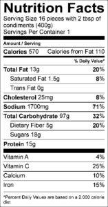 Nutrition Facts / Valeur nutritive Per 8 pieces with 3¼ tsp of condiments (200 g) / pour 8 morceaux avec 3¼ c. à thé de condiment (200 g) Amount Per Serving / Teneur par portion Calories / Calories 290 % Daily Value / % valeur quotidienne Fat / Lipides 6 g 8 % Saturated / saturés 1 g 5 % Trans / trans 0 g Carbohydrate / Glucides 49 g Fibre / Fibres 2 g 7 % Sugars / Sucres 9 g Protein / Protéines 8 g Cholesterol / Cholestérol 15 mg Sodium / Sodium 730 mg 32 % Potassium / Potassium 40 mg 1 % Calcium / Calcium 75 mg 6 % Iron / Fer 1.25 mg 7 %