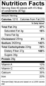 Nutrition Facts Serving Size 40 pieces with 4½ tbsp of condiments (875g) Amount Per Serving Calories 1210 Calories from Fat 210 % Daily Value Total Fat 24 g 37 % Saturated Fat 3 g 15 % Trans Fat 0 g Cholesterol 25 mg 8 % Sodium 3420 mg 143 % Total Carbohydrate 224 g 75 % Dietary Fiber 27 g 108 % Sugars 35 g Protein 29 g Vitamin A 10 % Vitamin C 40 % Calcium 35 % Iron 20 %