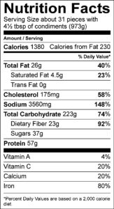 Nutrition Facts Serving Size about 31 pieces with 4½ tbsp of condiments (973g) Amount Per Serving Calories 1380 Calories from Fat 230 % Daily Value Total Fat 26 g 40 % Saturated Fat 4.5 g 23 % Trans Fat 0 g Cholesterol 175 mg 58 % Sodium 3560 mg 148 % Total Carbohydrate 223 g 74 % Dietary Fiber 23 g 92 % Sugars 37 g Protein 57 g Vitamin A 4 % Vitamin C 20 % Calcium 20 % Iron 80 %