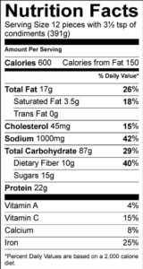 Nutrition Facts Serving Size 12 pieces with 3½ tsp of condiments (380g) Amount Per Serving Calories 580 Calories from Fat 150 % Daily Value Total Fat 17 g 26 % Saturated Fat 3.5 g 18 % Trans Fat 0 g Cholesterol 45 mg 15 % Sodium 980 mg 41 % Total Carbohydrate 85 g 28 % Dietary Fiber 10 g 40 % Sugars 14 g Protein 21 g Vitamin A 4 % Vitamin C 10 % Calcium 8 % Iron 20 %