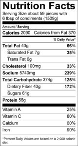 Nutrition Facts Serving Size about 59 pieces with 6 tbsp of condiments (1509g) Amount Per Serving Calories 2090 Calories from Fat 370 % Daily Value Total Fat 43 g 66 % Saturated Fat 7 g 35 % Trans Fat 0 g Cholesterol 100 mg 33 % Sodium 5740 mg 239 % Total Carbohydrate 374 g 125 % Dietary Fiber 43 g 172 % Sugars 61 g Protein 56 g Vitamin A 25 % Vitamin C 80 % Calcium 60 % Iron 90 %