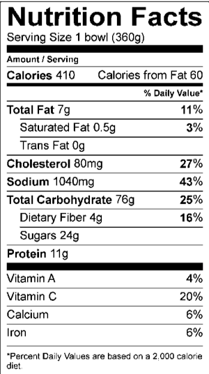 BX US - Shrimp Pad Thai Noodle Bowl Nutrition Facts Serving Size 1 bowl (360g) Amount Per Serving Calories 410 Calories from Fat 60 % Daily Value Total Fat 7 g 11 % Saturated Fat 0.5 g 3 % Trans Fat 0 g Cholesterol 80 mg 27 % Sodium 1130 mg 47 % Total Carbohydrate 74 g 25 % Dietary Fiber 4 g 16 % Sugars 24 g Protein 12 g Vitamin A 4 % Vitamin C 20 % Calcium 6 % Iron 8 %
