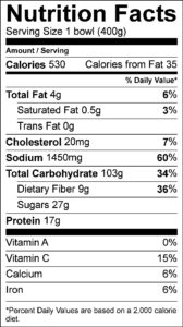 Nutrition Facts Serving Size 1 bowl (400g) Amount Per Serving Calories 530 Calories from Fat 35 % Daily Value Total Fat 4 g 6 % Saturated Fat 0.5 g 3 % Trans Fat 0 g Cholesterol 20 mg 7 % Sodium 1450 mg 60 % Total Carbohydrate 103 g 34 % Dietary Fiber 9 g 36 % Sugars 27 g Protein 17 g Vitamin A 0 % Vitamin C 15 % Calcium 6 % Iron 6 %