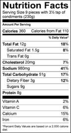 Nutrition Facts Serving Size 9 pieces with 3½ tsp of condiments (230g) Amount Per Serving Calories 360 Calories from Fat 110 % Daily Value Total Fat 13 g 20 % Saturated Fat 1.5 g 8 % Trans Fat 0 g Cholesterol 20 mg 7 % Sodium 980 mg 41 % Total Carbohydrate 51 g 17 % Dietary Fiber 3 g 12 % Sugars 9 g Protein 8 g Vitamin A 2 % Vitamin C 6 % Calcium 15 % Iron 6 %