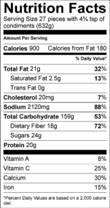 Nutrition Facts Serving Size 27 pieces with 4¾ tsp of condiments (632g) Amount Per Serving Calories 900 Calories from Fat 180 % Daily Value Total Fat 21 g 32 % Saturated Fat 2.5 g 13 % Trans Fat 0 g Cholesterol 20 mg 7 % Sodium 2120 mg 88 % Total Carbohydrate 159 g 53 % Dietary Fiber 18 g 72 % Sugars 24 g Protein 20 g Vitamin A 8 % Vitamin C 25 % Calcium 30 % Iron 15 %