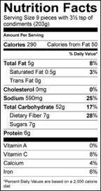 Nutrition Facts Serving Size 9 pieces with 3½ tsp of condiments (203g) Amount Per Serving Calories 290 Calories from Fat 50 % Daily Value Total Fat 5 g 8 % Saturated Fat 0.5 g 3 % Trans Fat 0 g Cholesterol 0 mg 0 % Sodium 590 mg 25 % Total Carbohydrate 52 g 17 % Dietary Fiber 7 g 28 % Sugars 7 g Protein 6 g Vitamin A 0 % Vitamin C 8 % Calcium 4 % Iron 6 %