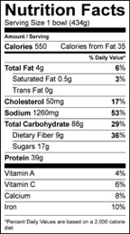 Nutrition Facts Serving Size 1 bowl (434g) Amount Per Serving Calories 550 Calories from Fat 35 % Daily Value Total Fat 4 g 6 % Saturated Fat 0.5 g 3 % Trans Fat 0 g Cholesterol 50 mg 17 % Sodium 1260 mg 53 % Total Carbohydrate 88 g 29 % Dietary Fiber 9 g 36 % Sugars 17 g Protein 39 g Vitamin A 4 % Vitamin C 6 % Calcium 8 % Iron 10 %