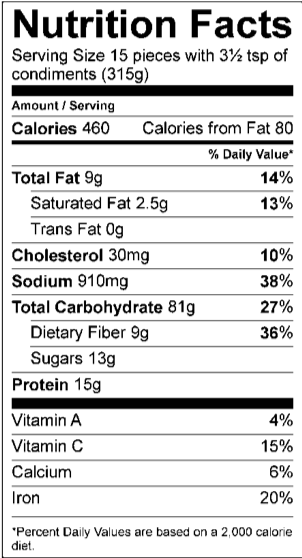 US HIKARI COMBO NUTRITION FACTS SERVING SIZE 15 PIECES WITH 3½ TSP OF CONDIMENTS (315G) AMOUNT PER SERVING CALORIES 460 CALORIES FROM FAT 80 % DAILY VALUE TOTAL FAT 9 G 14 % SATURATED FAT 2.5 G 13 % TRANS FAT 0 G CHOLESTEROL 30 MG 10 % SODIUM 910 MG 38 % TOTAL CARBOHYDRATE 81 G 27 % DIETARY FIBER 9 G 36 % SUGARS 13 G PROTEIN 15 G VITAMIN A 4 % VITAMIN C 15 % CALCIUM 6 % IRON 20 %