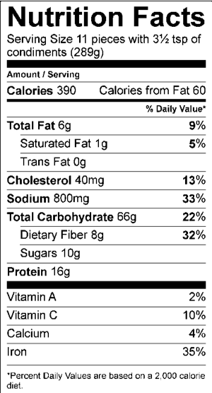 US KODAMA COMBO  NUTRITION FACTS SERVING SIZE 11 PIECES WITH 3½ TSP OF CONDIMENTS (289G)   AMOUNT PER SERVING CALORIES390 CALORIES FROM FAT60  % DAILY VALUE TOTAL FAT6G9% SATURATED FAT1G5% TRANS FAT0G CHOLESTEROL40MG13% SODIUM800MG33% TOTAL CARBOHYDRATE66G22% DIETARY FIBER8G32% SUGARS10G PROTEIN16G  VITAMIN A2% VITAMIN C10% CALCIUM4% IRON35%