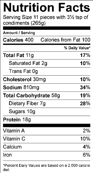 US KOMACHI COMBO NUTRITION FACTS SERVING SIZE 11 PIECES WITH 3½ TSP OF CONDIMENTS (265G) AMOUNT PER SERVING CALORIES 400 CALORIES FROM FAT 100 % DAILY VALUE TOTAL FAT 11 G 17 % SATURATED FAT 2 G 10 % TRANS FAT 0 G CHOLESTEROL 30 MG 10 % SODIUM 810 MG 34 % TOTAL CARBOHYDRATE 58 G 19 % DIETARY FIBER 7 G 28 % SUGARS 10 G PROTEIN 18 G VITAMIN A 2 % VITAMIN C 10 % CALCIUM 4 % IRON 6 %