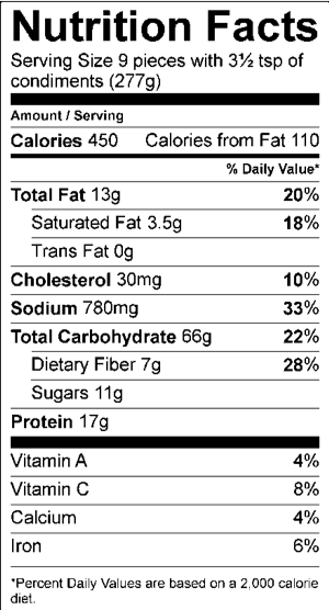 US TOKI COMBO NUTRITION FACTS SERVING SIZE 9 PIECES WITH 3½ TSP OF CONDIMENTS (277G) AMOUNT PER SERVING CALORIES 450 CALORIES FROM FAT 110 % DAILY VALUE TOTAL FAT 13 G 20 % SATURATED FAT 3.5 G 18 % TRANS FAT 0 G CHOLESTEROL 30 MG 10 % SODIUM 780 MG 33 % TOTAL CARBOHYDRATE 66 G 22 % DIETARY FIBER 7 G 28 % SUGARS 11 G PROTEIN 17 G VITAMIN A 4 % VITAMIN C 8 % CALCIUM 4 % IRON 6 %