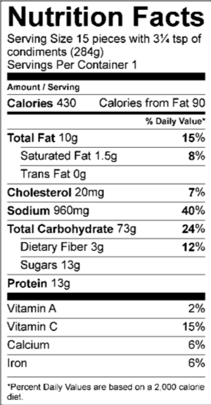 Nutrition Facts Serving Size 15 pieces with 3¼ tsp of condiments (284g) Servings Per Container 1 Amount Per Serving Calories 430 Calories from Fat 90 % Daily Value Total Fat 10 g 15 % Saturated Fat 1.5 g 8 % Trans Fat 0 g Cholesterol 20 mg 7 % Sodium 960 mg 40 % Total Carbohydrate 73 g 24 % Dietary Fiber 3 g 12 % Sugars 13 g Protein 13 g Vitamin A 2 % Vitamin C 15 % Calcium 6 % Iron 6 %