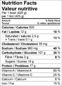 Nutrition Facts / Valeur nutritive Per 1 bowl (425 g) / par 1 bol (425 g) Amount Per Serving / Teneur par portion Calories / Calories 620 % Daily Value / % valeur quotidienne Fat / Lipides 12 g 18 % Saturated / saturés 2.5 g 13 % Trans / trans 0.1 g Cholesterol / Cholestérol 35 mg Sodium / Sodium 960 mg 40 % Carbohydrate / Glucides 107 g 36 % Fibre / Fibres 2 g 8 % Sugars / Sucres 18 g Protein / Protéines 17 g Vitamin A / Vitamine A 60 % Vitamin C / Vitamine C 25 % Calcium / Calcium 6 % Iron / Fer 15 %
