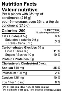 Amount Per Serving / Teneur par portion Calories / Calories290  % Daily Value / % valeur quotidienne Fat / Lipides4.5g6% Saturated / saturés0.5g3% Trans / trans0.1g Carbohydrate / Glucides58g Fibre / Fibres3g11% Sugars / Sucres10g Protein / Protéines8g Cholesterol / Cholestérol0mg Sodium / Sodium810mg35%  Potassium / Potassium100mg2% Calcium / Calcium125mg10% Iron / Fer1.5mg8%