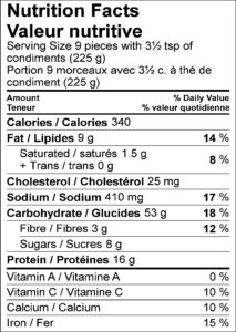 Nutrition Facts / Valeur nutritive Serving Size 9 pieces with 3½ tsp of condiments (225 g) / Portion 9 morceaux avec 3½ c. à thé de condiment (225 g) Amount Per Serving / Teneur par portion Calories / Calories 340 % Daily Value / % valeur quotidienne Fat / Lipides 9 g 14 % Saturated / saturés 1.5 g 8 % Trans / trans 0 g Cholesterol / Cholestérol 25 mg Sodium / Sodium 410 mg 17 % Carbohydrate / Glucides 53 g 18 % Fibre / Fibres 3 g 12 % Sugars / Sucres 8 g Protein / Protéines 16 g Vitamin A / Vitamine A 0 % Vitamin C / Vitamine C 10 % Calcium / Calcium 10 % Iron / Fer 15 %