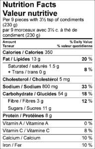 Nutrition Facts / Valeur nutritive Per 9 pieces with 3½ tsp of condiments (230 g) / par 9 morceaux avec 3½ c. à thé de condiment (230 g) Amount Per Serving / Teneur par portion Calories / Calories 350 % Daily Value / % valeur quotidienne Fat / Lipides 13 g 20 % Saturated / saturés 1.5 g 8 % Trans / trans 0 g Cholesterol / Cholestérol 5 mg Sodium / Sodium 800 mg 33 % Carbohydrate / Glucides 54 g 18 % Fibre / Fibres 3 g 12 % Sugars / Sucres 11 g Protein / Protéines 8 g Vitamin A / Vitamine A 0 % Vitamin C / Vitamine C 8 % Calcium / Calcium 10 % Iron / Fer 10 %