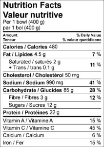 Nutrition Facts / Valeur nutritive Per 1 bowl (400 g) / par 1 bol (400 g) Amount Per Serving / Teneur par portion Calories / Calories 480 % Daily Value / % valeur quotidienne Fat / Lipides 4.5 g 7 % Saturated / saturés 2 g 10 % Trans / trans 0.1 g Cholesterol / Cholestérol 50 mg Sodium / Sodium 990 mg 41 % Carbohydrate / Glucides 85 g 28 % Fibre / Fibres 3 g 12 % Sugars / Sucres 12 g Protein / Protéines 22 g Vitamin A / Vitamine A 15 % Vitamin C / Vitamine C 45 % Calcium / Calcium 6 % Iron / Fer 15 %