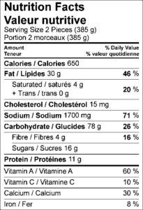 Nutrition Facts / Valeur nutritive Serving Size 2 Pieces (385 g) / Portion 2 morceaux (385 g) Amount Per Serving / Teneur par portion Calories / Calories 650 % Daily Value / % valeur quotidienne Fat / Lipides 30 g 46 % Saturated / saturés 4 g 20 % Trans / trans 0 g Cholesterol / Cholestérol 15 mg Sodium / Sodium 1700 mg 71 % Carbohydrate / Glucides 78 g 26 % Fibre / Fibres 4 g 16 % Sugars / Sucres 16 g Protein / Protéines 11 g Vitamin A / Vitamine A 60 % Vitamin C / Vitamine C 10 % Calcium / Calcium 30 % Iron / Fer 8 %