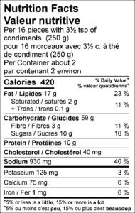 Nutrition Facts / Valeur nutritive Per 16 pieces with 3½ tsp of condiments  (250 g) / pour 16 morceaux avec 3½ c. à thé de condiment (250 g) Per Container about 2 / par contenant 2 environ  Amount Per Serving / Teneur par portion Calories / Calories420  % Daily Value / % valeur quotidienne Fat / Lipides17g23% Saturated / saturés2g10% Trans / trans0.1g Carbohydrate / Glucides59g Fibre / Fibres3g11% Sugars / Sucres10g Protein / Protéines10g Cholesterol / Cholestérol40mg Sodium / Sodium930mg40%  Potassium / Potassium125mg3% Calcium / Calcium75mg6% Iron / Fer1mg6%