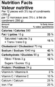 Nutrition Facts / Valeur nutritive Per 12 pieces with 3½ tsp of condiments (395 g) / par 12 morceaux avec 3½ c. à thé de condiment (395 g) Amount Per Serving / Teneur par portion Calories / Calories 590 % Daily Value / % valeur quotidienne Fat / Lipides 15 g 23 % Saturated / saturés 3 g 15 % Trans / trans 0 g Cholesterol / Cholestérol 70 mg Sodium / Sodium 1040 mg 43 % Carbohydrate / Glucides 90 g 30 % Fibre / Fibres 3 g 12 % Sugars / Sucres 15 g Protein / Protéines 24 g Vitamin A / Vitamine A 2 % Vitamin C / Vitamine C 10 % Calcium / Calcium 25 % Iron / Fer 20 %