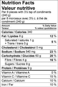 Nutrition Facts / Valeur nutritive Per 8 pieces with 3½ tsp of condiments (240 g) / par 8 morceaux avec 3½ c. à thé de condiment (240 g) Amount Per Serving / Teneur par portion Calories / Calories 340 % Daily Value / % valeur quotidienne Fat / Lipides 8 g 12 % Saturated / saturés 1 g 5 % Trans / trans 0 g Cholesterol / Cholestérol 0 mg Sodium / Sodium 540 mg 23 % Carbohydrate / Glucides 60 g 20 % Fibre / Fibres 4 g 16 % Sugars / Sucres 9 g Protein / Protéines 9 g Vitamin A / Vitamine A 0 % Vitamin C / Vitamine C 15 % Calcium / Calcium 10 % Iron / Fer 10 %