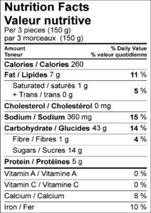 Nutrition Facts / Valeur nutritive Per 3 pieces (150 g) / par 3 morceaux (150 g) Amount Per Serving / Teneur par portion Calories / Calories 260 % Daily Value / % valeur quotidienne Fat / Lipides 7 g 11 % Saturated / saturés 1 g 5 % Trans / trans 0 g Cholesterol / Cholestérol 0 mg Sodium / Sodium 360 mg 15 % Carbohydrate / Glucides 43 g 14 % Fibre / Fibres 1 g 4 % Sugars / Sucres 14 g Protein / Protéines 5 g Vitamin A / Vitamine A 0 % Vitamin C / Vitamine C 0 % Calcium / Calcium 8 % Iron / Fer 10 %