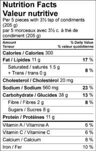 Nutrition Facts / Valeur nutritive Per 5 pieces with 3½ tsp of condiments (205 g) / par 5 morceaux avec 3½ c. à thé de condiment (205 g) Amount Per Serving / Teneur par portion Calories / Calories 300 % Daily Value / % valeur quotidienne Fat / Lipides 11 g 17 % Saturated / saturés 1.5 g 8 % Trans / trans 0 g Cholesterol / Cholestérol 20 mg Sodium / Sodium 560 mg 23 % Carbohydrate / Glucides 38 g 13 % Fibre / Fibres 2 g 8 % Sugars / Sucres 8 g Protein / Protéines 11 g Vitamin A / Vitamine A 6 % Vitamin C / Vitamine C 6 % Calcium / Calcium 8 % Iron / Fer 10 %