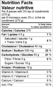 Nutrition Facts / Valeur nutritive Per 8 pieces with 3½ tsp of condiments (270 g) / par 8 morceaux avec 3½ c. à thé de condiment (270 g) Amount Per Serving / Teneur par portion Calories / Calories 370 % Daily Value / % valeur quotidienne Fat / Lipides 4.5 g 7 % Saturated / saturés 1 g 5 % Trans / trans 0 g Cholesterol / Cholestérol 45 mg Sodium / Sodium 530 mg 22 % Carbohydrate / Glucides 63 g 21 % Fibre / Fibres 0 g 0 % Sugars / Sucres 10 g Protein / Protéines 19 g Vitamin A / Vitamine A 0 % Vitamin C / Vitamine C 0 % Calcium / Calcium 8 % Iron / Fer 10 %