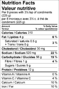 Nutrition Facts / Valeur nutritive Per 8 pieces with 3½ tsp of condiments (225 g) / par 8 morceaux avec 3½ c. à thé de condiment (225 g) Amount Per Serving / Teneur par portion Calories / Calories 310 % Daily Value / % valeur quotidienne Fat / Lipides 4 g 6 % Saturated / saturés 0.5 g 3 % Trans / trans 0 g Cholesterol / Cholestérol 30 mg Sodium / Sodium 520 mg 22 % Carbohydrate / Glucides 56 g 19 % Fibre / Fibres 1 g 4 % Sugars / Sucres 9 g Protein / Protéines 12 g Vitamin A / Vitamine A 0 % Vitamin C / Vitamine C 4 % Calcium / Calcium 10 % Iron / Fer 10 %