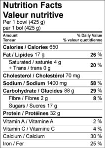 Nutrition Facts / Valeur nutritive Per 1 bowl (425 g) / par 1 bol (425 g) Amount Per Serving / Teneur par portion Calories / Calories 650 % Daily Value / % valeur quotidienne Fat / Lipides 17 g 26 % Saturated / saturés 4 g 20 % Trans / trans 0 g Cholesterol / Cholestérol 70 mg Sodium / Sodium 1400 mg 58 % Carbohydrate / Glucides 88 g 29 % Fibre / Fibres 2 g 8 % Sugars / Sucres 17 g Protein / Protéines 32 g Vitamin A / Vitamine A 2 % Vitamin C / Vitamine C 4 % Calcium / Calcium 30 % Iron / Fer 25 %