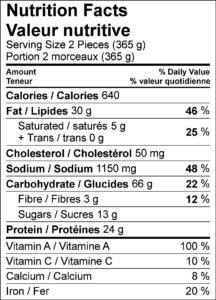 Nutrition Facts / Valeur nutritive Serving Size 2 Pieces (365 g) / Portion 2 morceaux (365 g) Amount Per Serving / Teneur par portion Calories / Calories 640 % Daily Value / % valeur quotidienne Fat / Lipides 30 g 46 % Saturated / saturés 5 g 25 % Trans / trans 0 g Cholesterol / Cholestérol 50 mg Sodium / Sodium 1150 mg 48 % Carbohydrate / Glucides 66 g 22 % Fibre / Fibres 3 g 12 % Sugars / Sucres 13 g Protein / Protéines 24 g Vitamin A / Vitamine A 100 % Vitamin C / Vitamine C 10 % Calcium / Calcium 8 % Iron / Fer 20 %