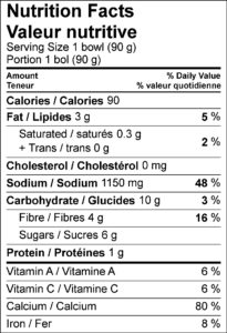 Nutrition Facts / Valeur nutritive Serving Size 1 bowl (90 g) / Portion 1 bol (90 g) Amount Per Serving / Teneur par portion Calories / Calories 90 % Daily Value / % valeur quotidienne Fat / Lipides 3 g 5 % Saturated / saturés 0.3 g 2 % Trans / trans 0 g Cholesterol / Cholestérol 0 mg Sodium / Sodium 1150 mg 48 % Carbohydrate / Glucides 10 g 3 % Fibre / Fibres 4 g 16 % Sugars / Sucres 6 g Protein / Protéines 1 g Vitamin A / Vitamine A 6 % Vitamin C / Vitamine C 6 % Calcium / Calcium 80 % Iron / Fer 8 %