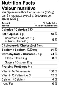 Nutrition Facts / Valeur nutritive Per 3 pieces with 2 tbsp of sauce (225 g) / par 3 morceaux avec 2 c. à soupes de sauce (225 g) Amount Per Serving / Teneur par portion Calories / Calories 330 % Daily Value / % valeur quotidienne Fat / Lipides 8 g 12 % Saturated / saturés 1 g 5 % Trans / trans 0 g Cholesterol / Cholestérol 5 mg Sodium / Sodium 1220 mg 51 % Carbohydrate / Glucides 71 g 24 % Fibre / Fibres 2 g 8 % Sugars / Sucres 17 g Protein / Protéines 9 g Vitamin A / Vitamine A 100 % Vitamin C / Vitamine C 15 % Calcium / Calcium 4 % Iron / Fer 6 %