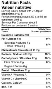 Nutrition Facts / Valeur nutritive Serving Size 9 pieces with 2⅓ tsp of condiments (193 g) / Portion 9 morceaux avec 2⅓ c. à thé de condiment (193 g) Servings Per Container about 3 / Portions par contenant 3 environ Amount Per Serving / Teneur par portion Calories / Calories 280 % Daily Value / % valeur quotidienne Fat / Lipides 6 g 9 % Saturated / saturés 1 g 5 % Trans / trans 0 g Cholesterol / Cholestérol 15 mg Sodium / Sodium 430 mg 18 % Carbohydrate / Glucides 48 g 16 % Fibre / Fibres 2 g 8 % Sugars / Sucres 8 g Protein / Protéines 11 g Vitamin A / Vitamine A 0 % Vitamin C / Vitamine C 6 % Calcium / Calcium 6 % Iron / Fer 8 %