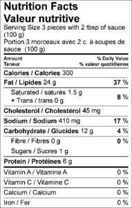 Nutrition Facts / Valeur nutritive Serving Size 3 pieces with 2 tbsp of sauce (100 g) / Portion 3 morceaux avec 2 c. à soupes de sauce (100 g) Amount Per Serving / Teneur par portion Calories / Calories 300 % Daily Value / % valeur quotidienne Fat / Lipides 24 g 37 % Saturated / saturés 1.5 g 8 % Trans / trans 0 g Cholesterol / Cholestérol 45 mg Sodium / Sodium 410 mg 17 % Carbohydrate / Glucides 12 g 4 % Fibre / Fibres 0 g 0 % Sugars / Sucres 1 g Protein / Protéines 6 g Vitamin A / Vitamine A 0 % Vitamin C / Vitamine C 0 % Calcium / Calcium 0 % Iron / Fer 0 %