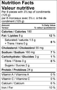 Nutrition Facts / Valeur nutritive Per 8 pieces with 3½ tsp of condiments (125 g) / par 8 morceaux avec 3½ c. à thé de condiment (125 g) Amount Per Serving / Teneur par portion Calories / Calories 180 % Daily Value / % valeur quotidienne Fat / Lipides 8 g 12 % Saturated / saturés 1.5 g 8 % Trans / trans 0 g Cholesterol / Cholestérol 55 mg Sodium / Sodium 160 mg 7 % Carbohydrate / Glucides 3 g 1 % Fibre / Fibres 0 g 0 % Sugars / Sucres 2 g Protein / Protéines 24 g Vitamin A / Vitamine A 0 % Vitamin C / Vitamine C 0 % Calcium / Calcium 6 % Iron / Fer 10 %