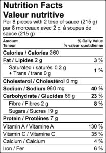 Nutrition Facts / Valeur nutritive Per 8 pieces with 2 tbsp of sauce (215 g) / par 8 morceaux avec 2 c. à soupes de sauce (215 g) Amount Per Serving / Teneur par portion Calories / Calories 260 % Daily Value / % valeur quotidienne Fat / Lipides 2 g 3 % Saturated / saturés 0.2 g 1 % Trans / trans 0 g Cholesterol / Cholestérol 0 mg Sodium / Sodium 960 mg 40 % Carbohydrate / Glucides 69 g 23 % Fibre / Fibres 2 g 8 % Sugars / Sucres 19 g Protein / Protéines 7 g Vitamin A / Vitamine A 130 % Vitamin C / Vitamine C 35 % Calcium / Calcium 4 % Iron / Fer 6 %