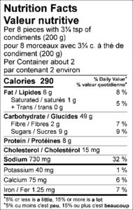 Nutrition Facts / Valeur nutritive Per 8 pieces with 3¼ tsp of condiments (200 g) / pour 8 morceaux avec 3¼ c. à thé de condiment (200 g) Amount Per Serving / Teneur par portion Calories / Calories 290 % Daily Value / % valeur quotidienne Fat / Lipides 6 g 8 % Saturated / saturés 1 g 5 % Trans / trans 0 g Carbohydrate / Glucides 49 g Fibre / Fibres 2 g 7 % Sugars / Sucres 9 g Protein / Protéines 8 g Cholesterol / Cholestérol 15 mg Sodium / Sodium 730 mg 32 % Potassium / Potassium 40 mg 1 % Calcium / Calcium 75 mg 6 % Iron / Fer 1.25 mg 7 %