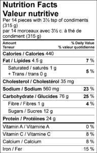 Nutrition Facts / Valeur nutritive Per 14 pieces with 3½ tsp of condiments (315 g) / par 14 morceaux avec 3½ c. à thé de condiment (315 g) Amount Per Serving / Teneur par portion Calories / Calories 440 % Daily Value / % valeur quotidienne Fat / Lipides 4.5 g 7 % Saturated / saturés 1 g 5 % Trans / trans 0 g Cholesterol / Cholestérol 35 mg Sodium / Sodium 560 mg 23 % Carbohydrate / Glucides 76 g 25 % Fibre / Fibres 1 g 4 % Sugars / Sucres 12 g Protein / Protéines 24 g Vitamin A / Vitamine A 0 % Vitamin C / Vitamine C 8 % Calcium / Calcium 8 % Iron / Fer 15 %