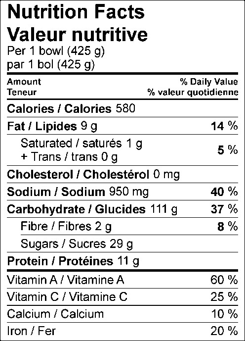 Nutrition Facts / Valeur nutritive Per 1 bowl (425 g) / par 1 bol (425 g) Amount Per Serving / Teneur par portion Calories / Calories 580 % Daily Value / % valeur quotidienne Fat / Lipides 9 g 14 % Saturated / saturés 1 g 5 % Trans / trans 0 g Cholesterol / Cholestérol 0 mg Sodium / Sodium 950 mg 40 % Carbohydrate / Glucides 111 g 37 % Fibre / Fibres 2 g 8 % Sugars / Sucres 29 g Protein / Protéines 11 g Vitamin A / Vitamine A 60 % Vitamin C / Vitamine C 25 % Calcium / Calcium 10 % Iron / Fer 20 %