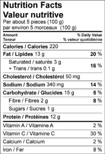 Nutrition Facts / Valeur nutritive Per about 5 pieces (100 g) / par environ 5 morceaux (100 g) Amount Per Serving / Teneur par portion Calories / Calories 220 % Daily Value / % valeur quotidienne Fat / Lipides 13 g 20 % Saturated / saturés 3 g 15 % Trans / trans 0.1 g Cholesterol / Cholestérol 50 mg Sodium / Sodium 340 mg 14 % Carbohydrate / Glucides 15 g 5 % Fibre / Fibres 2 g 8 % Sugars / Sucres 1 g Protein / Protéines 12 g Vitamin A / Vitamine A 2 % Vitamin C / Vitamine C 30 % Calcium / Calcium 2 % Iron / Fer 8 %