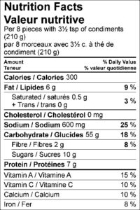 Nutrition Facts / Valeur nutritive Per 8 pieces with 3½ tsp of condiments (210 g) / par 8 morceaux avec 3½ c. à thé de condiment (210 g) Amount Per Serving / Teneur par portion Calories / Calories 300 % Daily Value / % valeur quotidienne Fat / Lipides 6 g 9 % Saturated / saturés 0.5 g 3 % Trans / trans 0 g Cholesterol / Cholestérol 0 mg Sodium / Sodium 600 mg 25 % Carbohydrate / Glucides 55 g 18 % Fibre / Fibres 2 g 8 % Sugars / Sucres 10 g Protein / Protéines 7 g Vitamin A / Vitamine A 15 % Vitamin C / Vitamine C 10 % Calcium / Calcium 10 % Iron / Fer 8 %