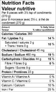 Nutrition Facts / Valeur nutritive Per 9 pieces with 3½ tsp of condiments (230 g) / pour 9 morceaux avec 3½ c. à thé de condiment (230 g) Amount Per Serving / Teneur par portion Calories / Calories 350 % Daily Value / % valeur quotidienne Fat / Lipides 15 g 23 % Saturated / saturés 2 g 10 % Trans / trans 0 g Cholesterol / Cholestérol 5 mg Sodium / Sodium 760 mg 32 % Carbohydrate / Glucides 43 g 14 % Fibre / Fibres 2 g 8 % Sugars / Sucres 11 g Protein / Protéines 11 g Vitamin A / Vitamine A 0 % Vitamin C / Vitamine C 8 % Calcium / Calcium 10 % Iron / Fer 20 %