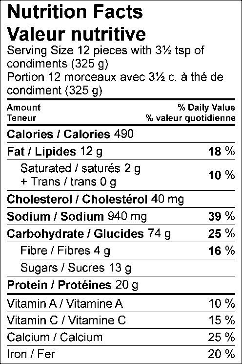 Nutrition Facts / Valeur nutritive Serving Size 12 pieces with 3½ tsp of condiments (325 g) / Portion 12 morceaux avec 3½ c. à thé de condiment (325 g) Amount Per Serving / Teneur par portion Calories / Calories 490 % Daily Value / % valeur quotidienne Fat / Lipides 12 g 18 % Saturated / saturés 2 g 10 % Trans / trans 0 g Cholesterol / Cholestérol 40 mg Sodium / Sodium 940 mg 39 % Carbohydrate / Glucides 74 g 25 % Fibre / Fibres 4 g 16 % Sugars / Sucres 13 g Protein / Protéines 20 g Vitamin A / Vitamine A 10 % Vitamin C / Vitamine C 15 % Calcium / Calcium 25 % Iron / Fer 20 %