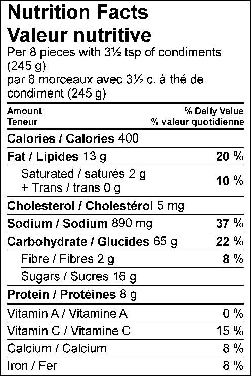 Nutrition Facts / Valeur nutritive Per 8 pieces with 3½ tsp of condiments (245 g) / par 8 morceaux avec 3½ c. à thé de condiment (245 g) Amount Per Serving / Teneur par portion Calories / Calories 400 % Daily Value / % valeur quotidienne Fat / Lipides 13 g 20 % Saturated / saturés 2 g 10 % Trans / trans 0 g Cholesterol / Cholestérol 5 mg Sodium / Sodium 890 mg 37 % Carbohydrate / Glucides 65 g 22 % Fibre / Fibres 2 g 8 % Sugars / Sucres 16 g Protein / Protéines 8 g Vitamin A / Vitamine A 0 % Vitamin C / Vitamine C 15 % Calcium / Calcium 8 % Iron / Fer 8 %